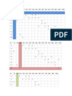 Algoritmo de Lee and Rudd