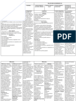 Cuadro trastornos (psicopatología).docx