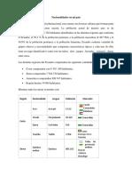 Nacionalidades en mi pais.docx