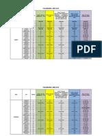 CALENDARIO Pico y Placa - PRIMER SEMESTRE 2019 Unificado.pdf