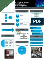 Poster Proyecto Emprendimiento
