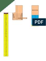 Simulador en EXCEL Para Datos Agrupados Variable Edad Medidas de Posicion y Tendencia Central 16-01 2019 (2)