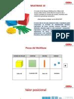 Cartel de Capacidades y Competencias
