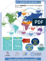 Poster Atlas Idf 2017
