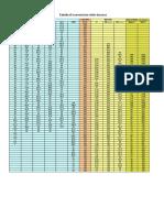 dante giacosa motori endotermici pdf