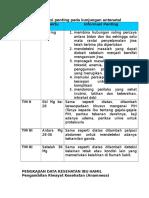 Copy of Trans Askeb Kunjungan Antenatal