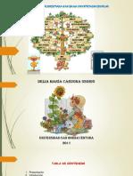 G8YOLOMBO_DELIA_CARDONA_CARTILLA.pdf