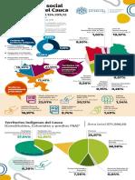 IEI Javeriana - Infografía Propiedad Rural en El Cauca