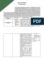 Competencias de Ciencias Sociales y Dpcc