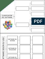 Esquema Clasificacion Del Software Apuntes1