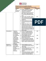 Procedimientos Técnicas de TeP_5feb