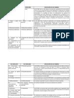 Comparación ISO 1400:2004 e ISO 1400:2015
