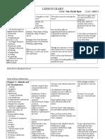 Organizational Behavior - Lesson Diary