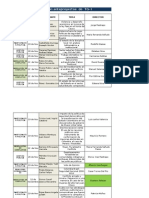 Cronograma de Presentaciones TG-I 1030