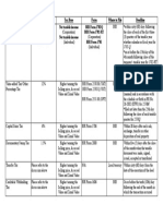 New Tax Rates (TRAIN).pdf