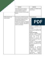 ABP- Guia para el docente