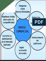Banco Comercial