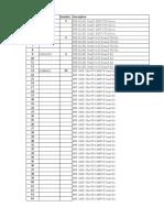 NBL Product List