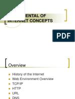 internet fundamental