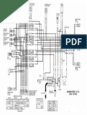 Honda Cg 125 Wiring Diagram | Wiring Diagram on