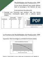 Frontera Posibilidades Producción