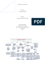 Luz Stella_Gualtero Robayo_Mapa_Actividad.1.1.Doc - Copia...