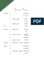 05 Resultados Del Programa Prueba de Densidades p2