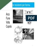 Membrane curve_02042014.pdf