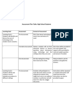 Assesment Plan Table Misael