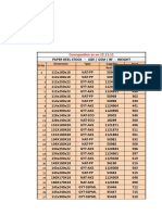 JANUARY-2019 Kraft Paper Stock Recept