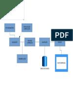 FLUXOGRAMA_DE_PRODUÇÃO.pdf