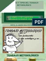 Formas y Tipos Del Trabajo Metodológico