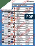 Precandidatos a Senadores Departamentales
