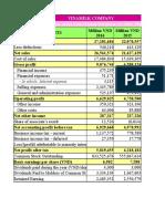 2017 Financial Analysis VNM