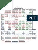 Plan de estudios - Ingeniería de Sistemas (1).pdf