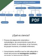 Tema 4 Ciencia e Investigación y Método (1)