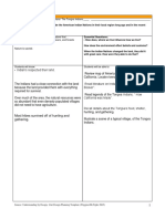 desired results template