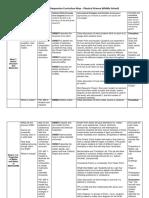 curriculum map physical science buchanan 2018