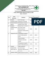 9.3.3 Ep 1-2 Hasil Monitoring Indikator Mutu Klinis
