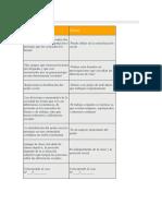Módulo 3 - Actividad Práctica 3 SOCIOLOGIA