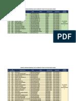 Jadwal Paparan Proposal KKN Alt 2B 2019 _1556154795