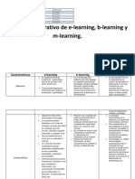 Cuadro Comparativo (E-learning, B-learning y M-learning)