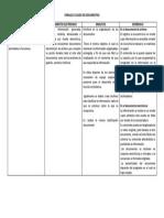 Documento de Archivo