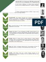 LENGUAJES DE LA PROGRAMACIÓN.docx