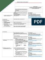 Cot Dlp English 6 q2-Informational Text