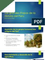 Linea de Tiempo de La Historia Del Peru