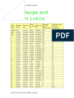 Wire Gauge and Current Limits.pdf