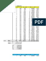 Copia de Cubeta 12 L ( Regresion Lineal )