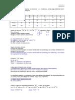 esquema protones