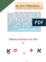 Sílabas em Hebraico - Apresentação de Estrutura Dinâmica